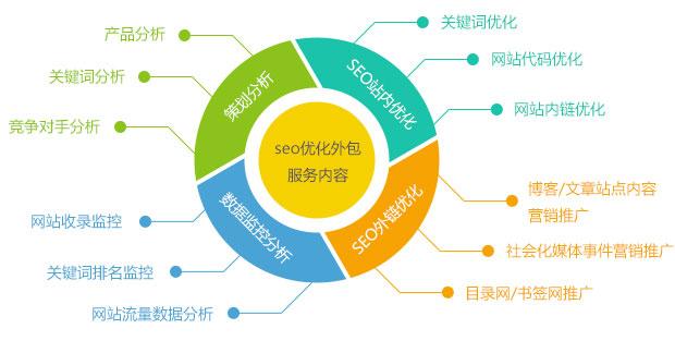 亚搏平台亚搏平台登录SEO亚搏平台登录优化